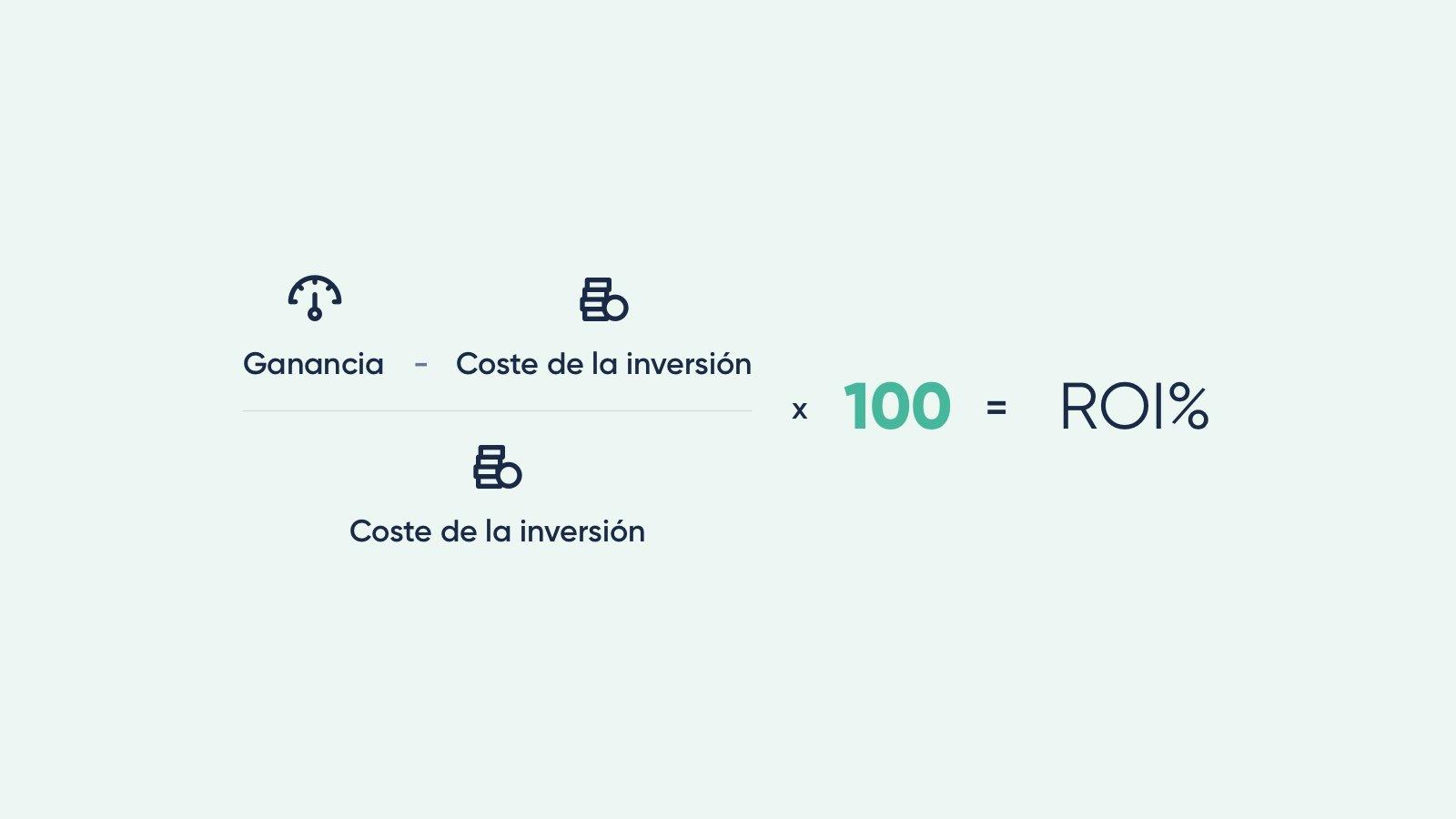 Qué es y cómo se calcula el ROI