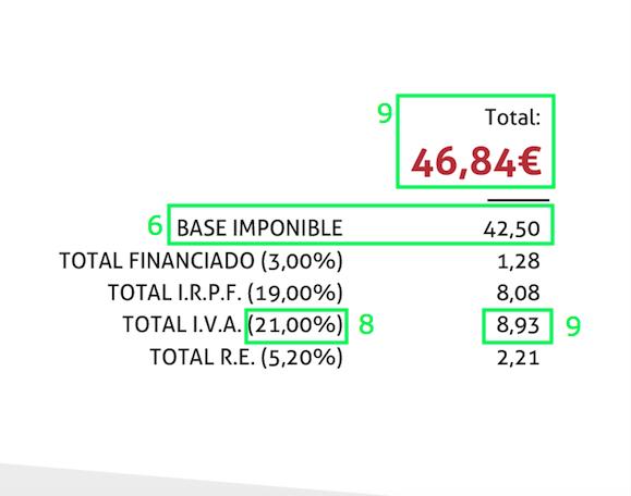 Base imponible y tipo de IVA