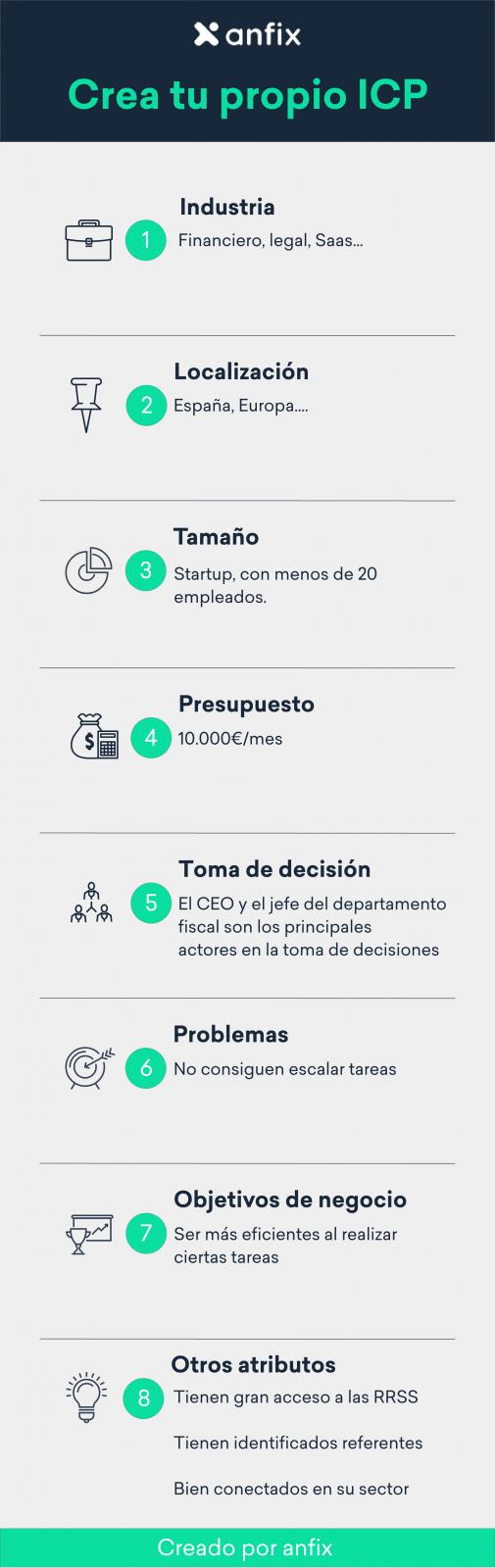 ejemplo-cliente-ideal
