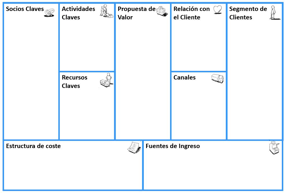 Modelo-Canvas-PDF-e1590483820449