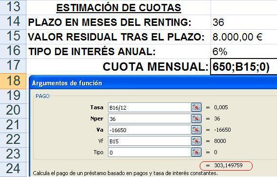 Renting cálculo de cuota mensual