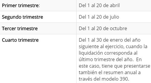 calendario modelo 303