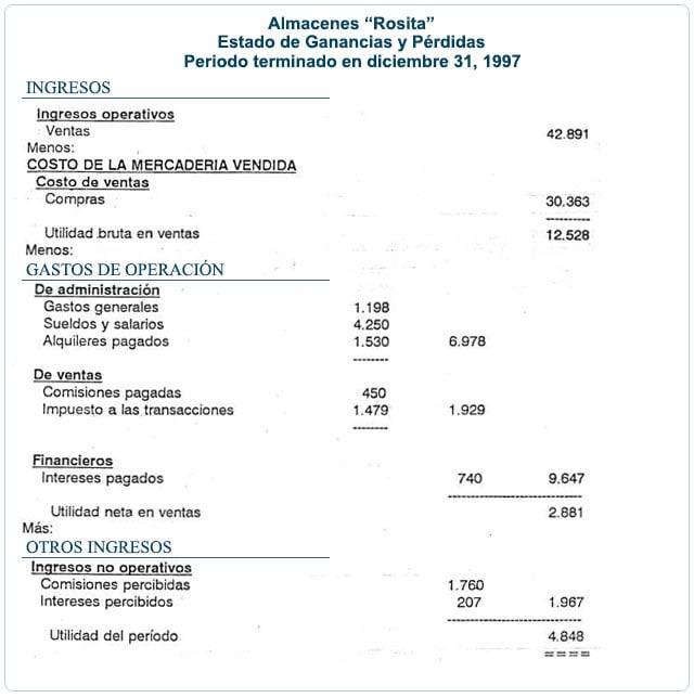 estado-de-ganancias-perdidas-0515